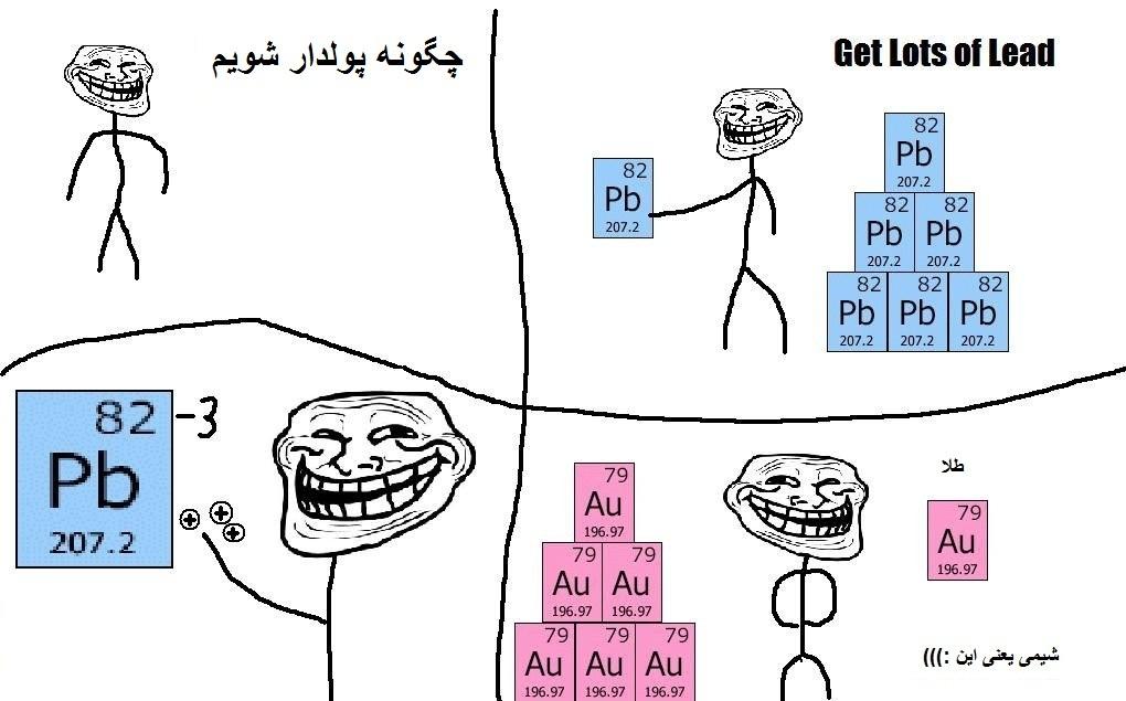 ترول شیمی